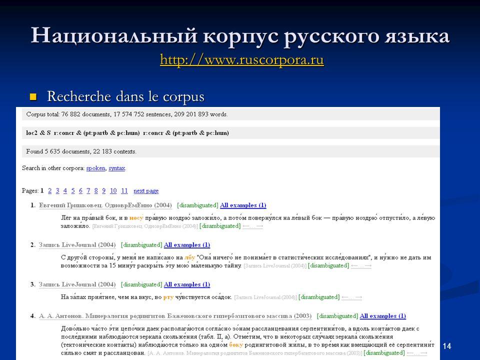 14 Национальный корпус русского языка http://www.ruscorpora.ru http://www.ruscorpora.ru Recherche dans le corpus Recherche dans le corpus