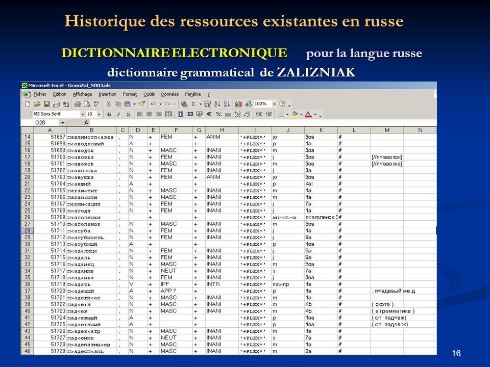 16 Historique des ressources existantes en russe DICTIONNAIRE ELECTRONIQUE pour la langue russe DICTIONNAIRE ELECTRONIQUE pour la langue russe diction