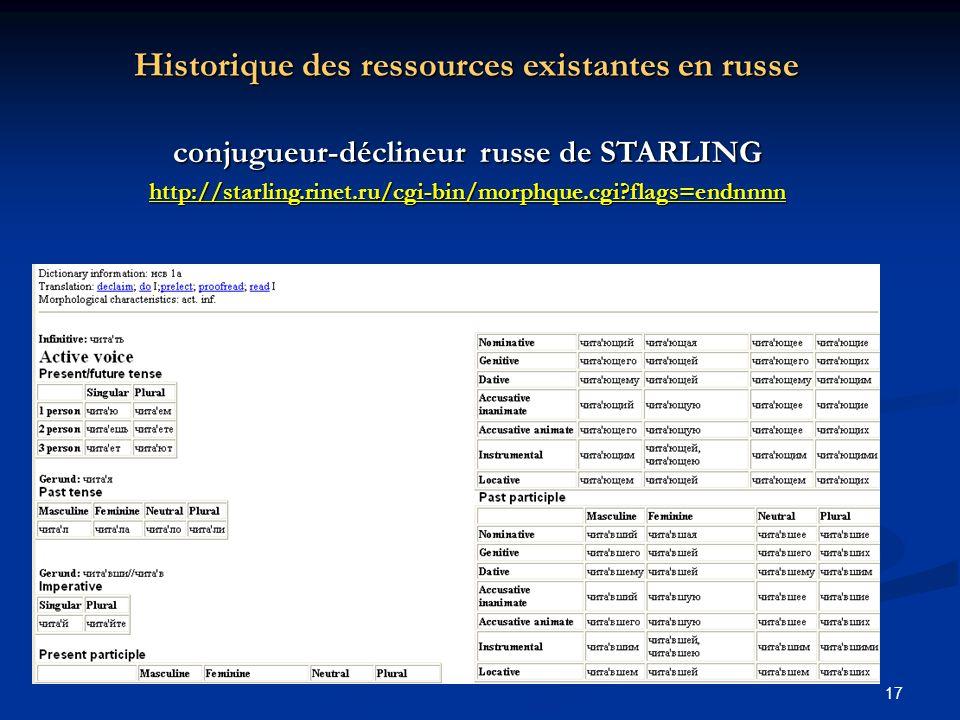 17 Historique des ressources existantes en russe conjugueur-déclineur russe de STARLING http://starling.rinet.ru/cgi-bin/morphque.cgi?flags=endnnnn