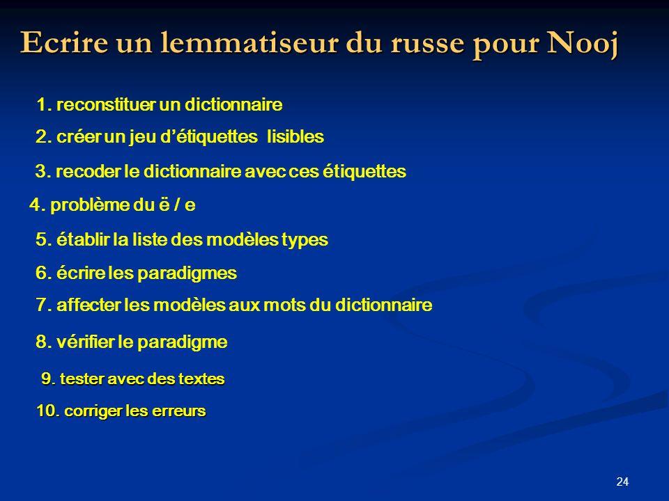 24 Ecrire un lemmatiseur du russe pour Nooj 1. reconstituer un dictionnaire 2. créer un jeu détiquettes lisibles 3. recoder le dictionnaire avec ces é