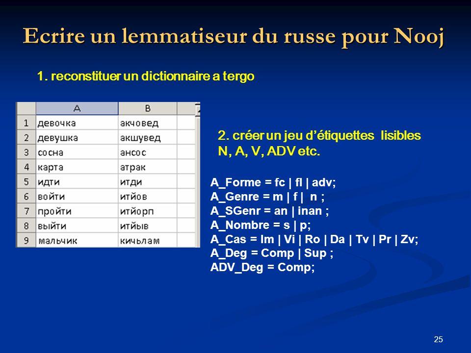 25 Ecrire un lemmatiseur du russe pour Nooj 1. reconstituer un dictionnaire a tergo 2. créer un jeu détiquettes lisibles N, A, V, ADV etc. A_Forme = f