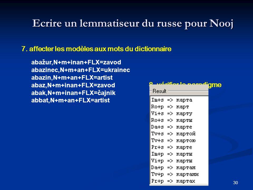 30 7. affecter les modèles aux mots du dictionnaire Ecrire un lemmatiseur du russe pour Nooj abažur,N+m+inan+FLX=zavod abazinec,N+m+an+FLX=ukrainec ab