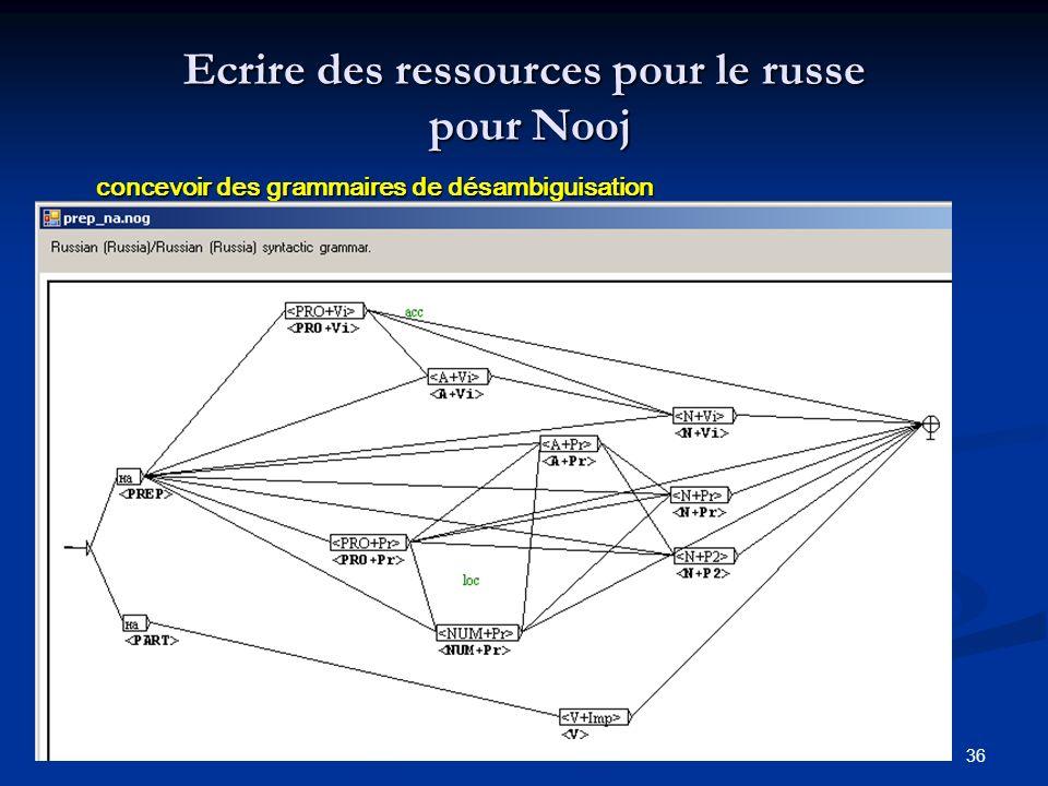36 Ecrire des ressources pour le russe pour Nooj concevoir des grammaires de désambiguisation concevoir des grammaires de désambiguisation