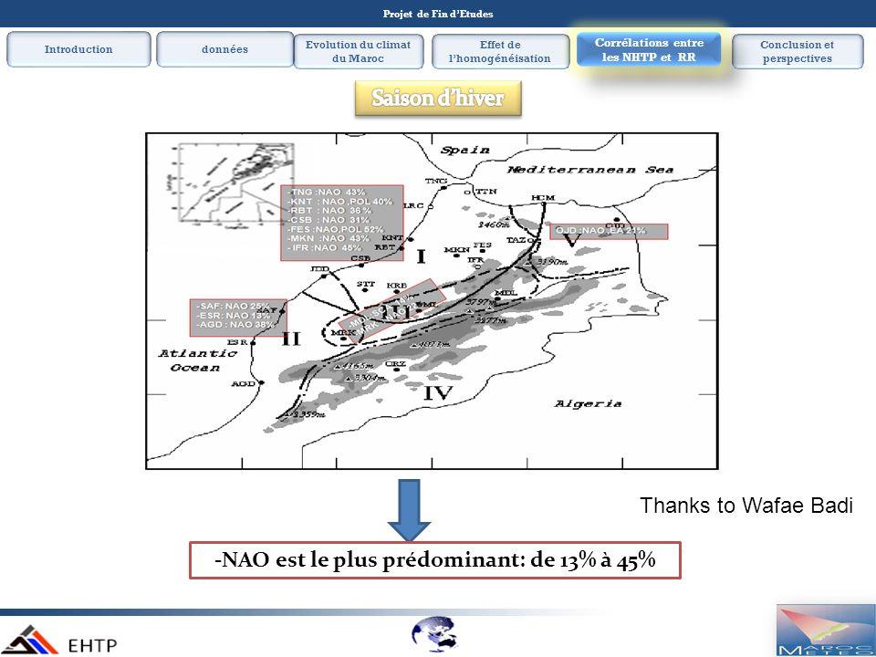 Projet de Fin dEtudes Introduction Corrélations entre les NHTP et RR Evolution du climat du Maroc Effet de lhomogénéisation Conclusion et perspectives données -NAO est le plus prédominant: de 13% à 45% Thanks to Wafae Badi