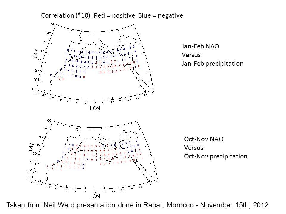 Jan-Feb NAO Versus Jan-Feb precipitation Correlation (*10), Red = positive, Blue = negative Oct-Nov NAO Versus Oct-Nov precipitation Taken from Neil Ward presentation done in Rabat, Morocco - November 15th, 2012