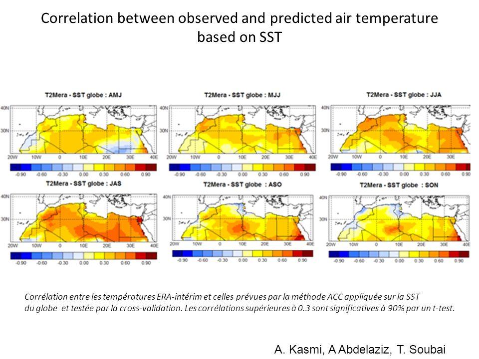 Correlation between observed and predicted air temperature based on SST Corrélation entre les températures ERA-intérim et celles prévues par la méthode ACC appliquée sur la SST du globe et testée par la cross-validation.