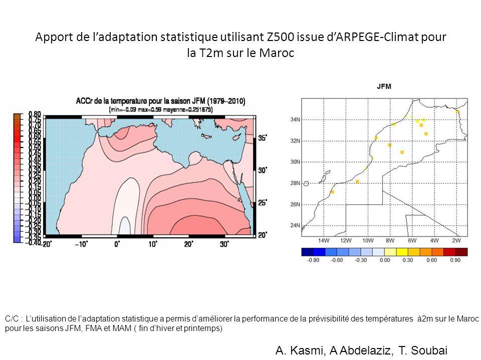 Apport de ladaptation statistique utilisant Z500 issue dARPEGE-Climat pour la T2m sur le Maroc C/C : Lutilisation de ladaptation statistique a permis daméliorer la performance de la prévisibilité des températures à2m sur le Maroc pour les saisons JFM, FMA et MAM ( fin dhiver et printemps ) A.
