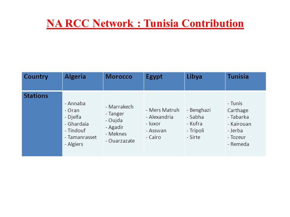 NA RCC Network : Tunisia Contribution CountryAlgeria Morocco Egypt Libya Tunisia Stations - Annaba - Oran - Djelfa - Ghardaia - Tindouf - Tamanrasset - Algiers - Marrakech - Tanger - Oujda - Agadir - Meknes - Ouarzazate - Mers Matruh - Alexandria - luxor - Asswan - Cairo - Benghazi - Sabha - Kufra - Tripoli - Sirte - Tunis Carthage - Tabarka - Kairouan - Jerba - Tozeur - Remeda