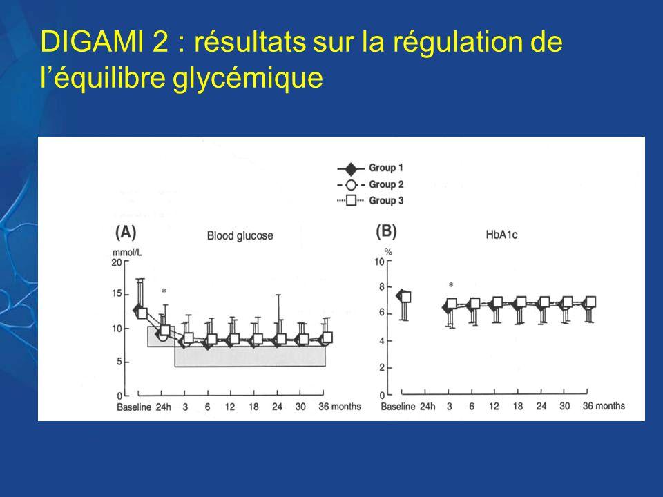 DIGAMI 2 : résultats sur la régulation de léquilibre glycémique