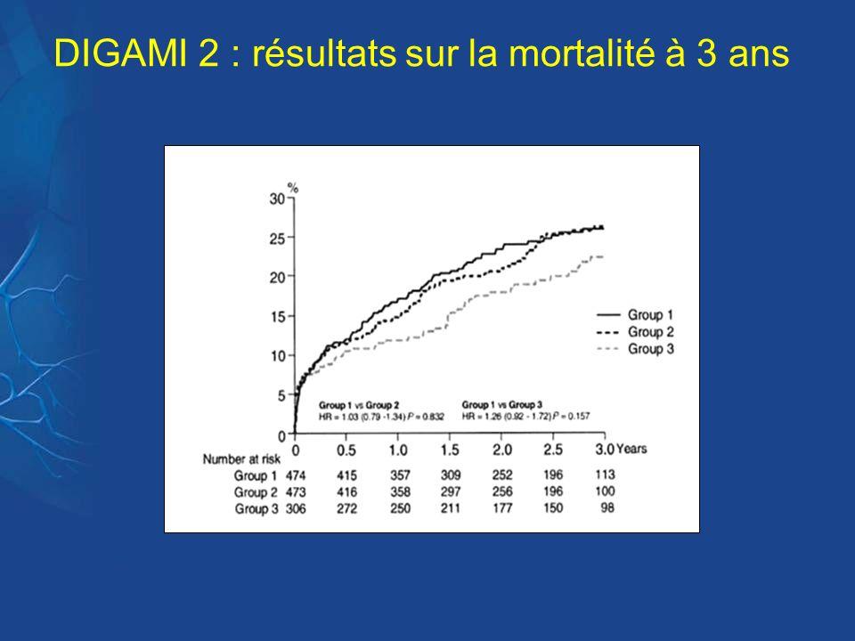 DIGAMI 2 : résultats sur la mortalité à 3 ans