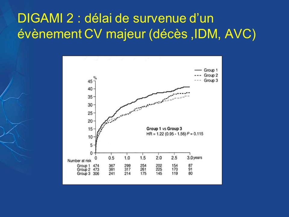 DIGAMI 2 : délai de survenue dun évènement CV majeur (décès,IDM, AVC)