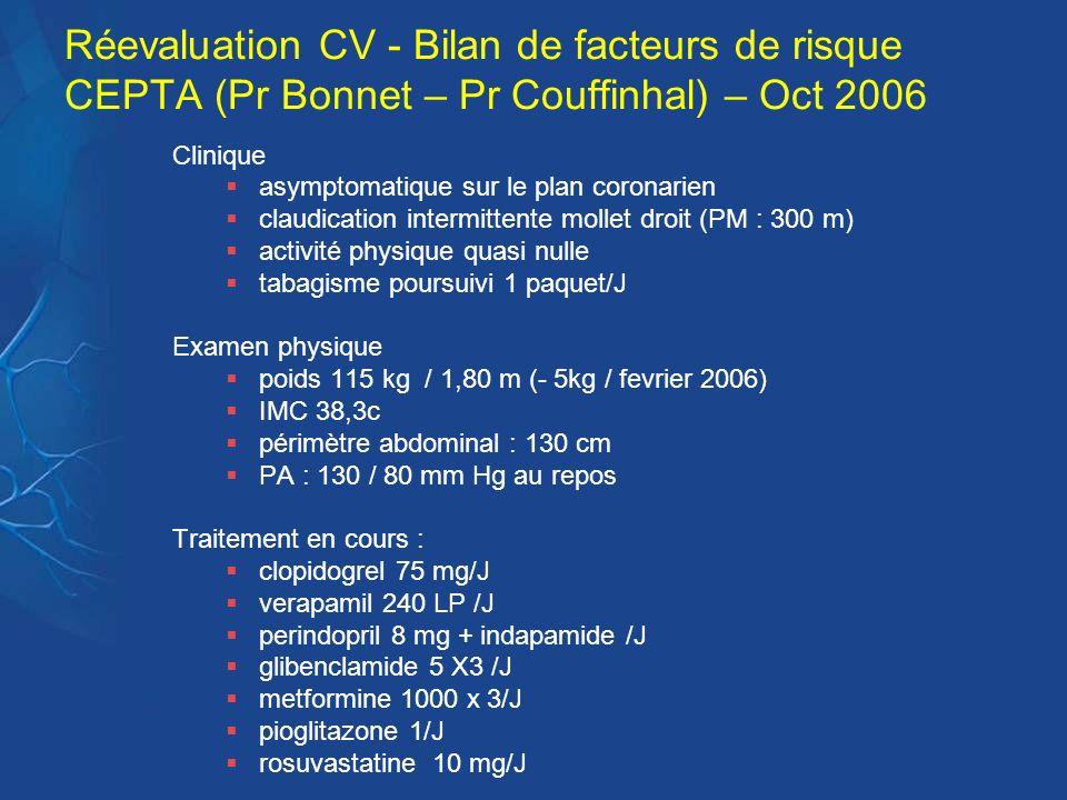 Réevaluation CV - Bilan de facteurs de risque CEPTA (Pr Bonnet – Pr Couffinhal) – Oct 2006 Clinique asymptomatique sur le plan coronarien claudication