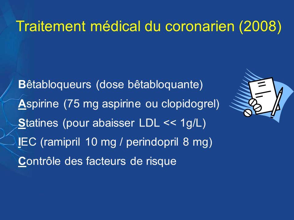 Traitement médical du coronarien (2008) Bêtabloqueurs (dose bêtabloquante) Aspirine (75 mg aspirine ou clopidogrel) Statines (pour abaisser LDL << 1g/