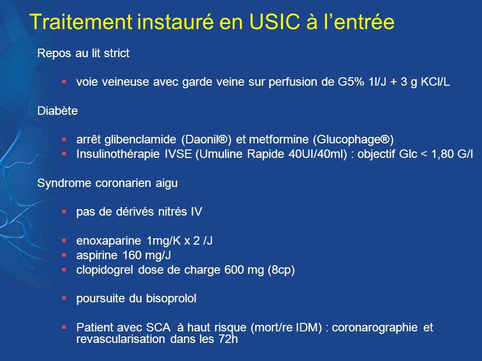 Traitement instauré en USIC à lentrée Repos au lit strict voie veineuse avec garde veine sur perfusion de G5% 1l/J + 3 g KCl/L Diabète arrêt glibencla