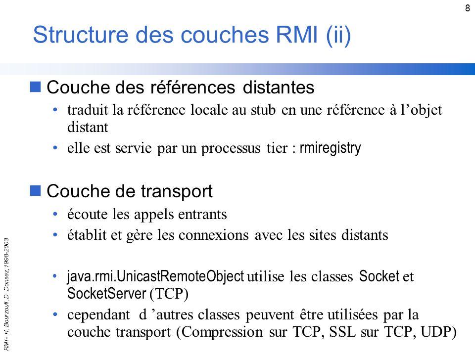 RMI - H.Bourzoufi, D.