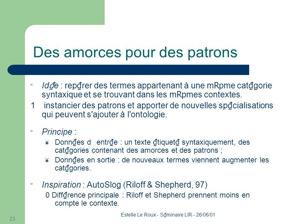 Estelle Le Roux - S minaire LIR - 26/06/01 23 Des amorces pour des patrons Id e : rep rer des termes appartenant à une m me cat gorie syntaxique et se trouvant dans les m mes contextes.