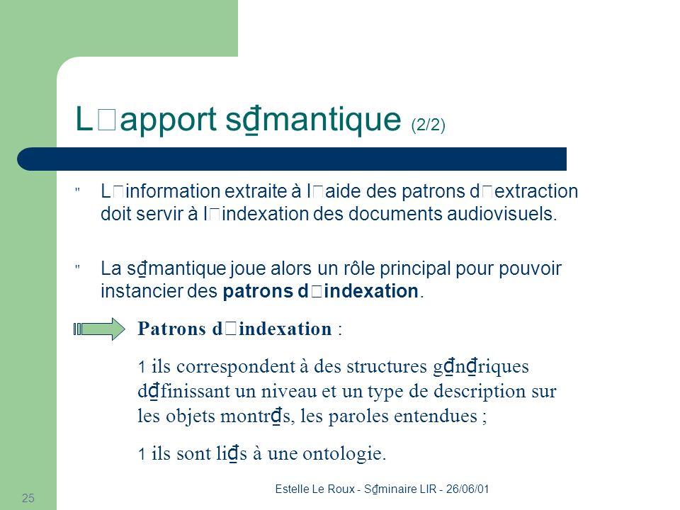 Estelle Le Roux - S minaire LIR - 26/06/01 25 L'apport s mantique (2/2) L'information extraite à l'aide des patrons d'extraction doit servir à l'indexation des documents audiovisuels.