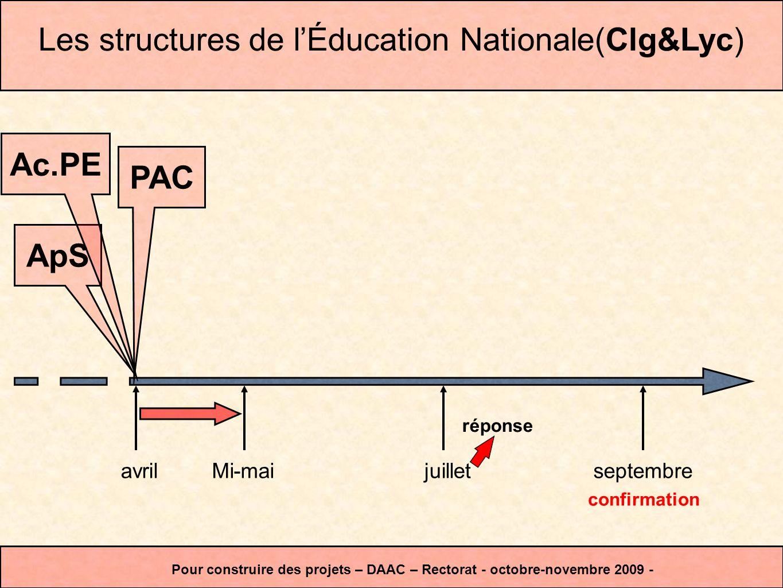 avril PAC juilletseptembre ApS Mi-mai Ac.PE Les structures de lÉducation Nationale(Clg&Lyc) Pour construire des projets – DAAC – Rectorat - octobre-no