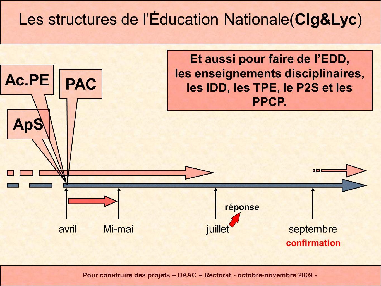 avriljuilletseptembre ApS Mi-mai Ac.PE PAC Les structures de lÉducation Nationale(Clg&Lyc) Pour construire des projets – DAAC – Rectorat - octobre-nov