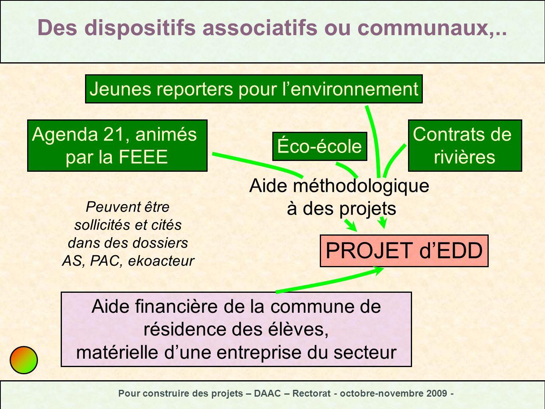 Peuvent être sollicités et cités dans des dossiers AS, PAC, ekoacteur Pour construire des projets – DAAC – Rectorat - octobre-novembre 2009 - Des disp
