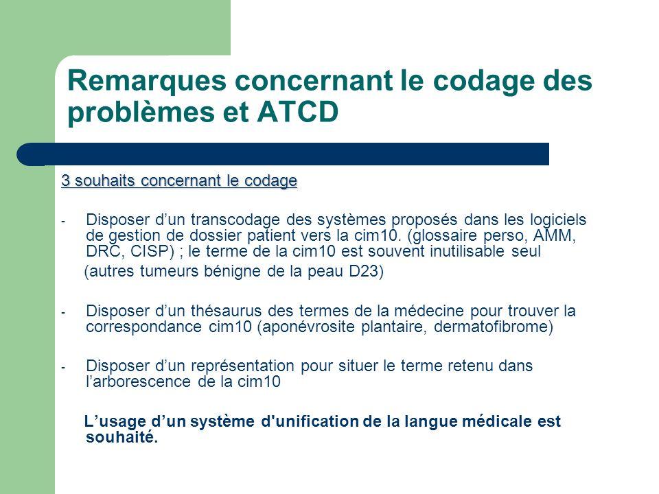 Remarques concernant le codage des problèmes et ATCD 3 souhaits concernant le codage - Disposer dun transcodage des systèmes proposés dans les logiciels de gestion de dossier patient vers la cim10.