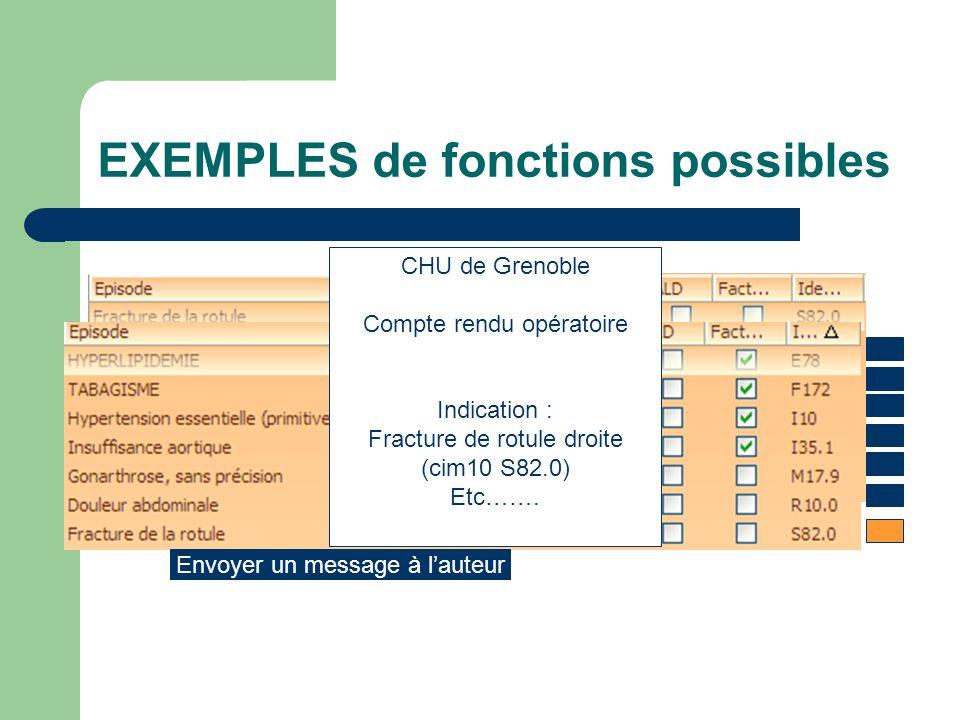 EXEMPLES de fonctions possibles CHU de Grenoble Compte rendu opératoire Indication : Fracture de rotule droite (cim10 S82.0) Etc…….