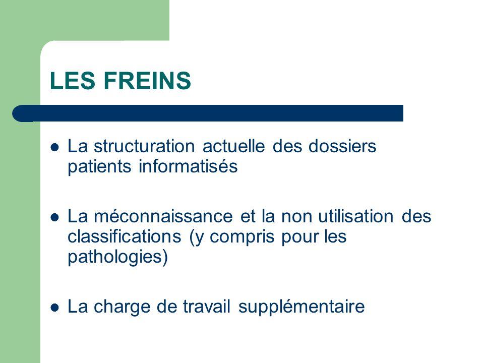 LES FREINS La structuration actuelle des dossiers patients informatisés La méconnaissance et la non utilisation des classifications (y compris pour les pathologies) La charge de travail supplémentaire