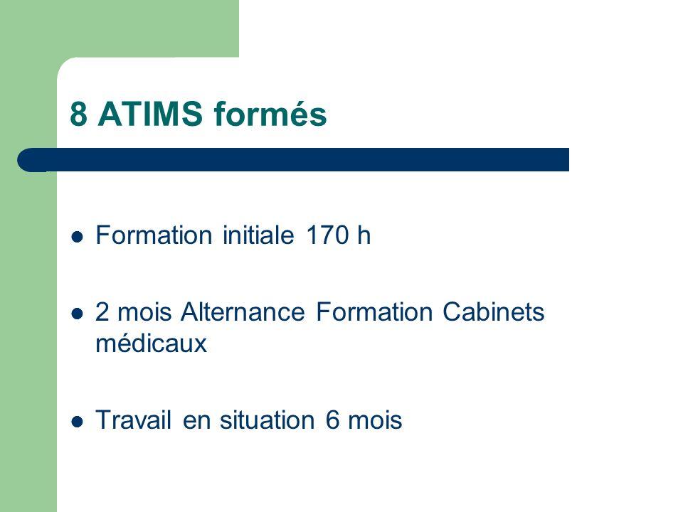 8 ATIMS formés Formation initiale 170 h 2 mois Alternance Formation Cabinets médicaux Travail en situation 6 mois