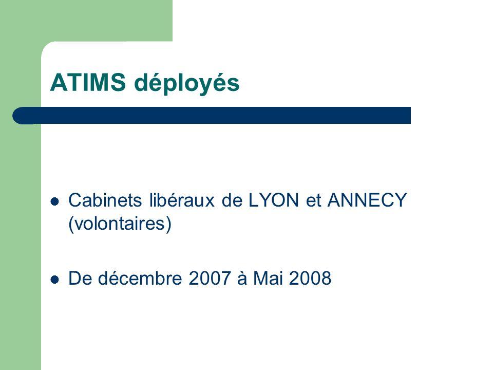 ATIMS déployés Cabinets libéraux de LYON et ANNECY (volontaires) De décembre 2007 à Mai 2008
