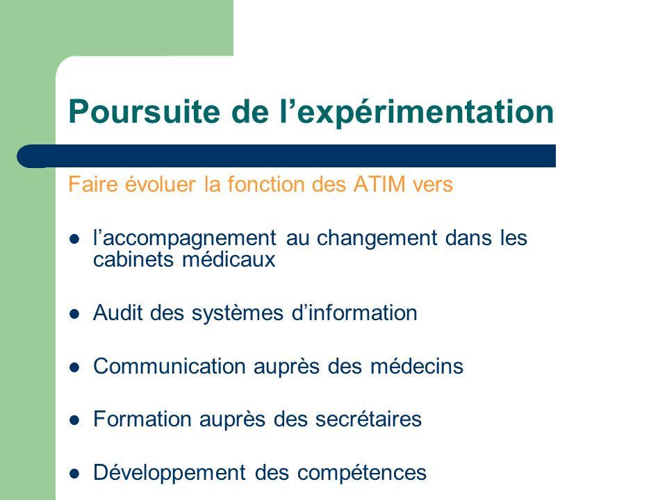 Poursuite de lexpérimentation Faire évoluer la fonction des ATIM vers laccompagnement au changement dans les cabinets médicaux Audit des systèmes dinformation Communication auprès des médecins Formation auprès des secrétaires Développement des compétences