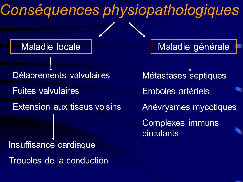 Cardiopathies sous-jacentes Valvulopathies natives : 1/3 des cas d endocardites, Cœur gauche > cœur droit Insuffisance > rétrécissement Orifice aortique > orifice mitral Origine dégénérative ou athéromateuse > RAA Matériel intracardiaque : Prothèse valvulaire : 20% des cas, Sondes de pacemaker : 5%.