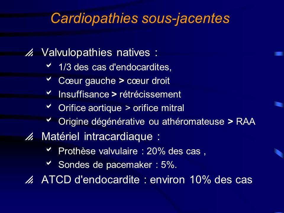 Cardiopathies sous-jacentes Absence de cardiopathie sous-jacente antérieurement connue : environ 50% des cas Plusieurs raisons évoquées : diminution des valvulopathies post rhumatisme articulaire aigu, augmentation des endocardites du cœur droit chez les toxico, cardiopathies méconnues : prolapsus valvulaire mitral, bicuspidie aortique, cardiopathies dégénératives du sujet âgé
