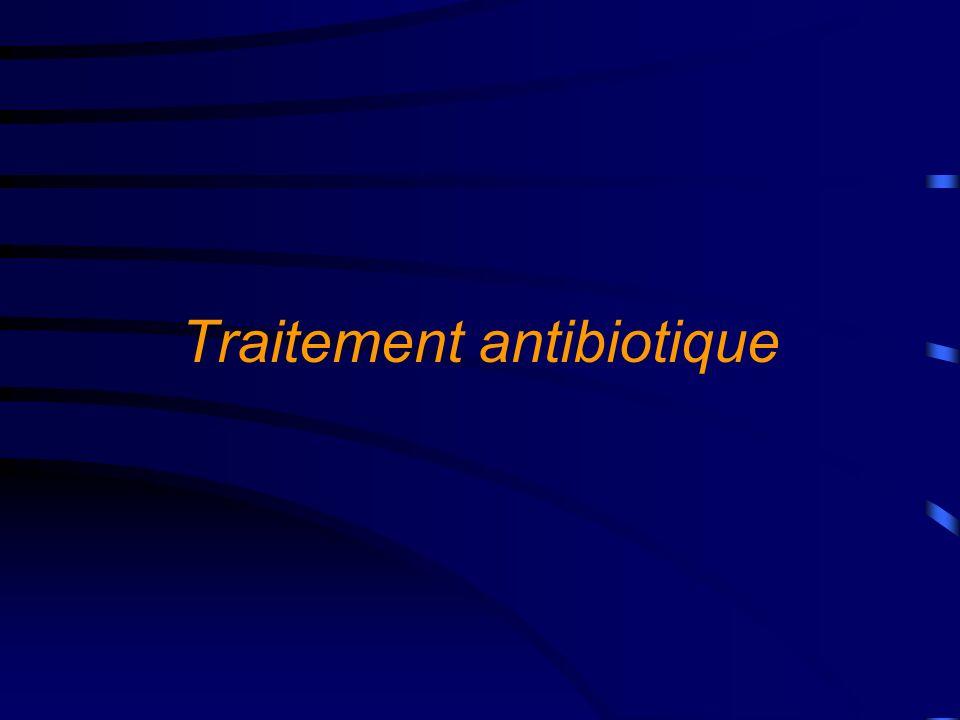 Principes du traitement Traitement antibiotique bactéricide ß-lactamine + aminoside Toujours en IV, à hautes doses Durée longue : minimum 2 semaines jusquà 6 semaines en IV
