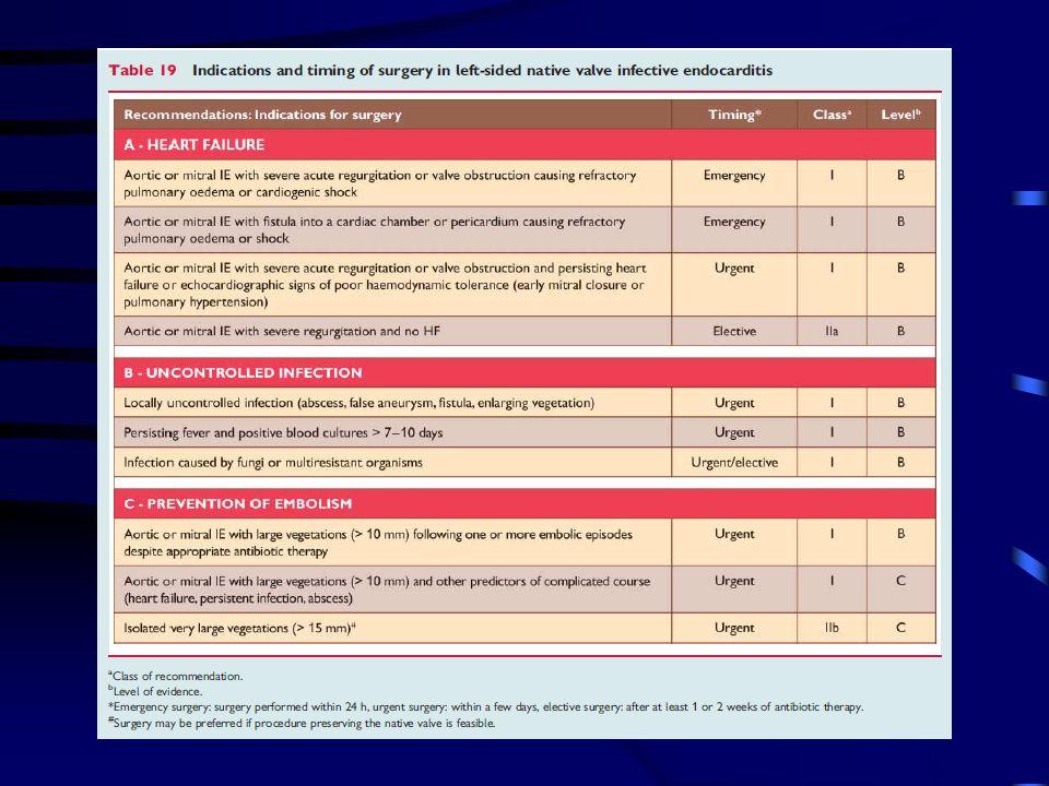 Indications certaines Fuites valvulaires aiguës importantes Lésions périannulaires Endoc fungique Dysfonction valvulaire et infection persistante sous ttt EI sur prothèse : Dysfonction de prothèse EI précoce