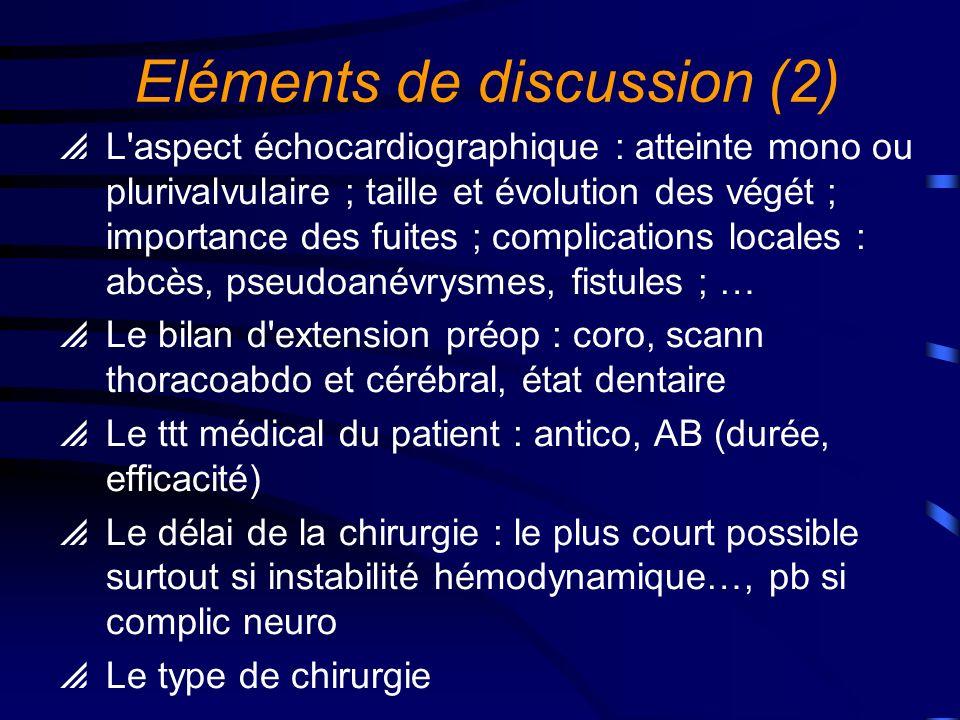 Aspects techniques : Principes de chirurgie Chirurgie de type carcinologique Excision de tous les tissus infectés Deux types de gestes Réparation valvulaire Remplacement valvulaire par une prothèse