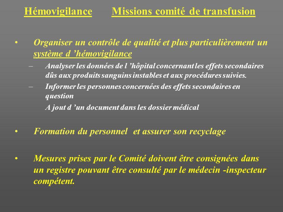 Hémovigilance Missions comité de transfusion Organiser un contrôle de qualité et plus particulièrement un système d hémovigilance –Analyser les donnée