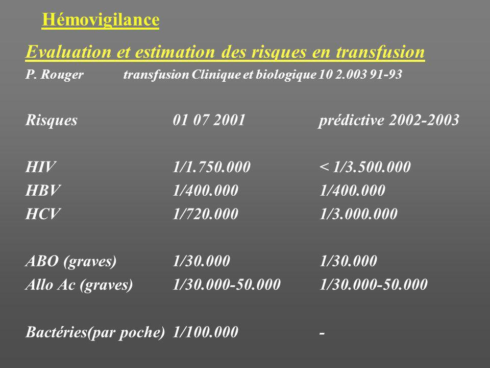 Hémovigilance Evaluation et estimation des risques en transfusion P. Rougertransfusion Clinique et biologique 10 2.003 91-93 Risques01 07 2001prédicti