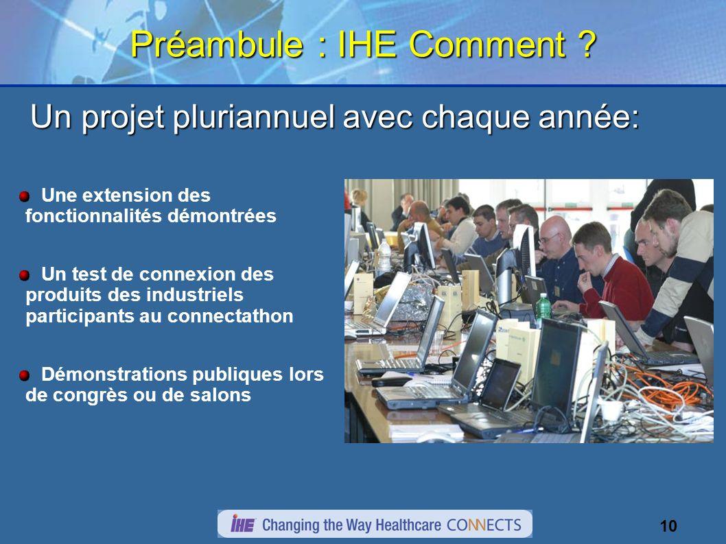 10 Préambule : IHE Comment .