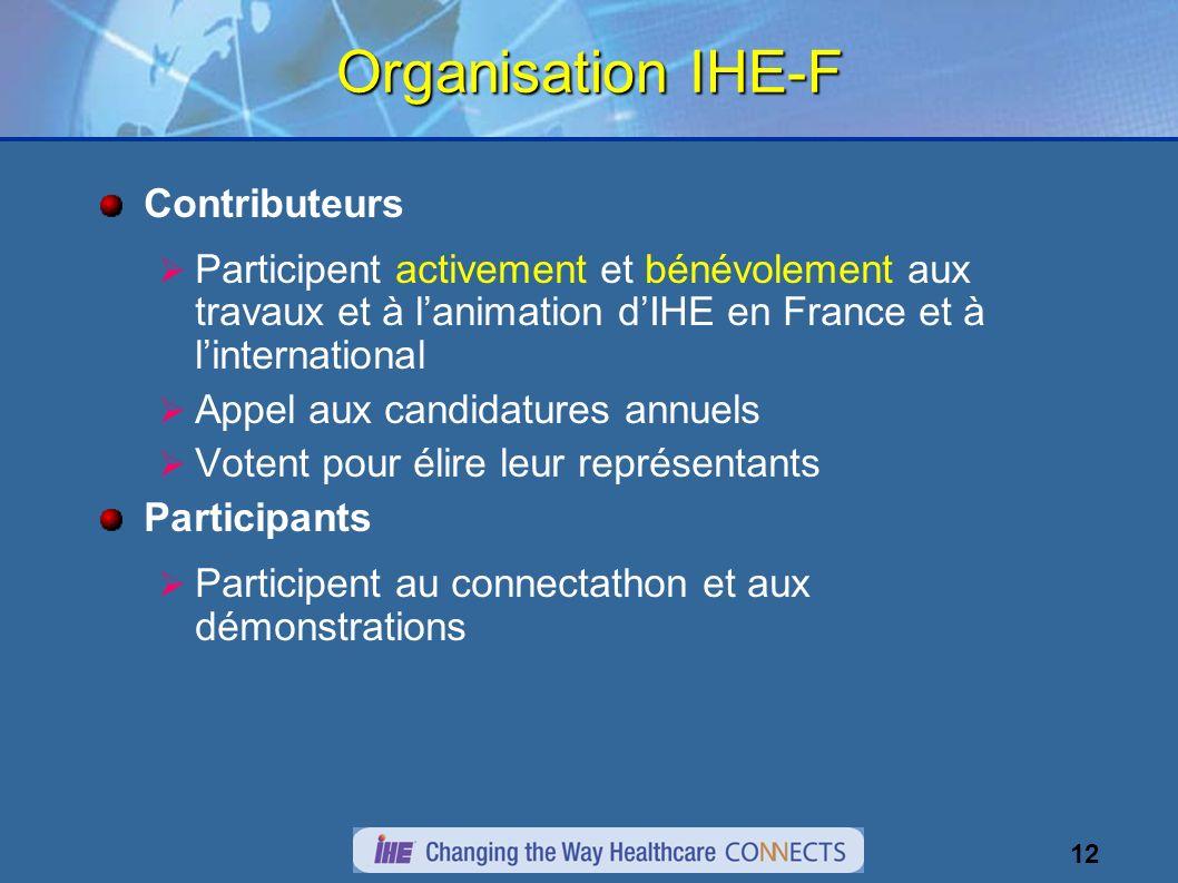 12 Organisation IHE-F Contributeurs Participent activement et bénévolement aux travaux et à lanimation dIHE en France et à linternational Appel aux ca