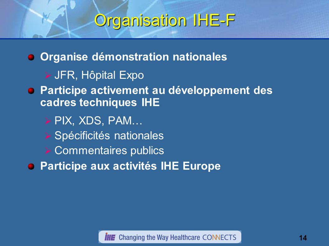 14 Organisation IHE-F Organise démonstration nationales JFR, Hôpital Expo Participe activement au développement des cadres techniques IHE PIX, XDS, PA