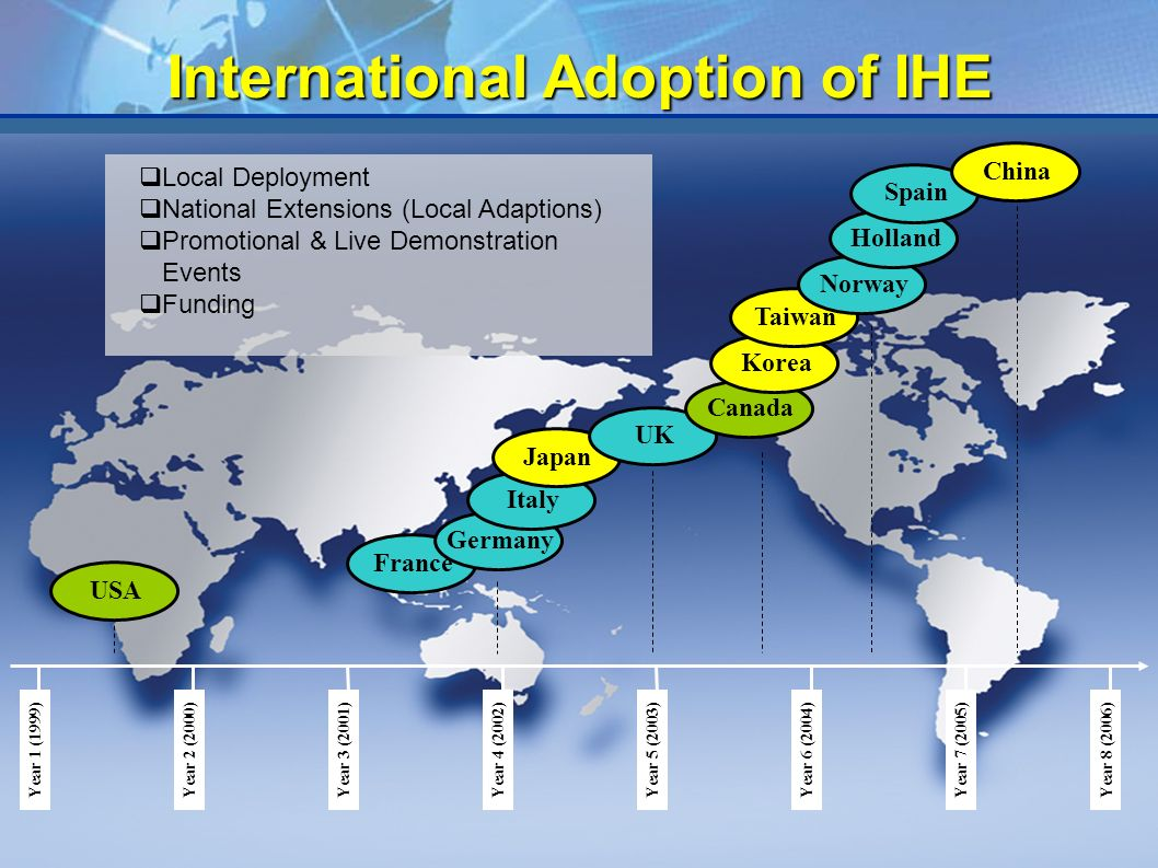 The IHE Initiative Worldwide November 28th, 2006 International Adoption of IHE France Local Deployment National Extensions (Local Adaptions) Promotional & Live Demonstration Events Funding USAGermanyItalyJapanUKCanadaKoreaTaiwanNorwayHollandSpainChina Year 1 (1999)Year 2 (2000)Year 3 (2001)Year 4 (2002)Year 5 (2003)Year 6 (2004)Year 7 (2005)Year 8 (2006)