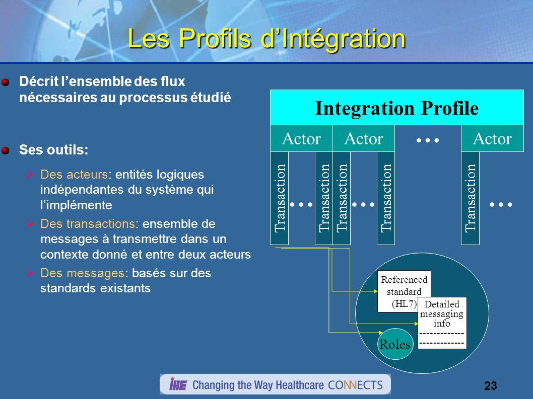 23 Les Profils dIntégration Décrit lensemble des flux nécessaires au processus étudié Ses outils: Des acteurs: entités logiques indépendantes du système qui limplémente Des transactions: ensemble de messages à transmettre dans un contexte donné et entre deux acteurs Des messages: basés sur des standards existants Referenced standard (HL7) Detailed messaging info ------------- ------------- Roles Integration Profile Actor … Transaction ………