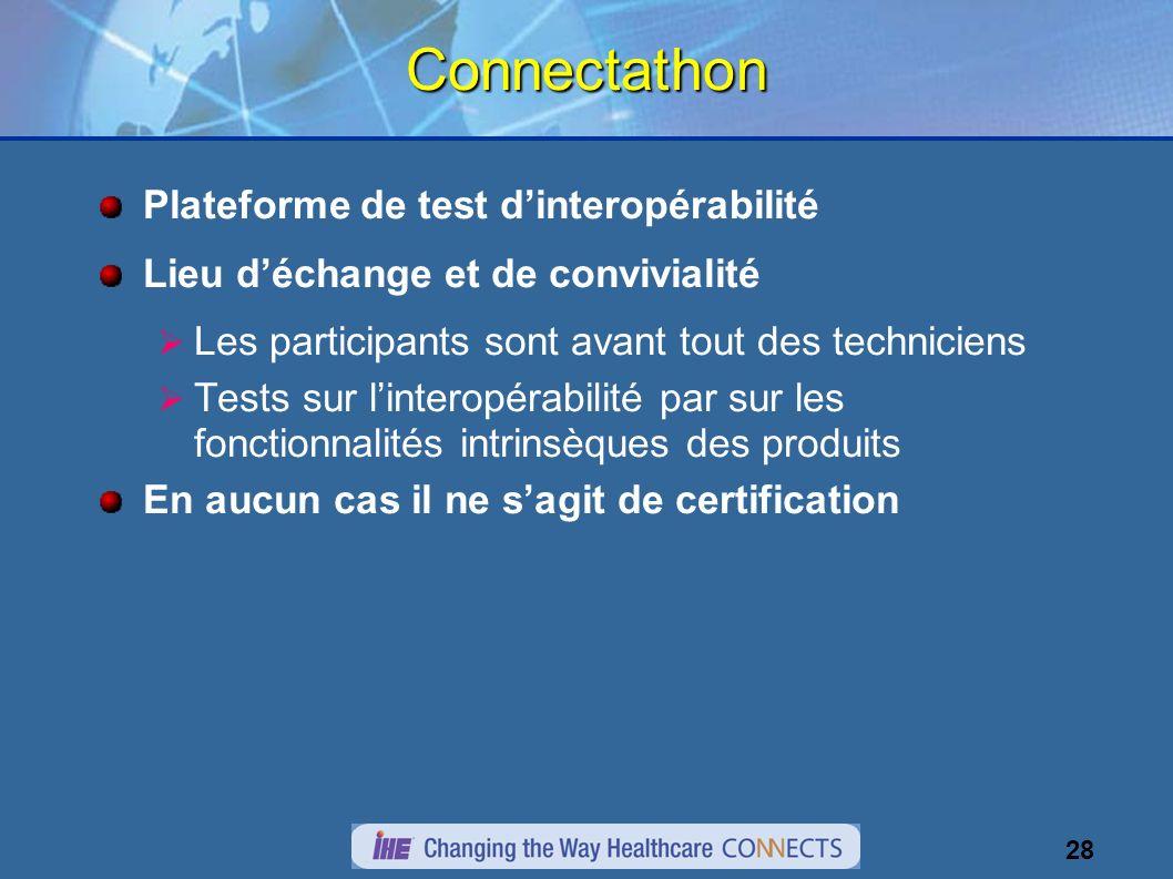 28Connectathon Plateforme de test dinteropérabilité Lieu déchange et de convivialité Les participants sont avant tout des techniciens Tests sur linteropérabilité par sur les fonctionnalités intrinsèques des produits En aucun cas il ne sagit de certification