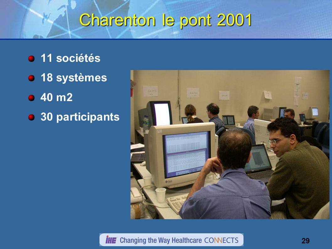 29 Charenton le pont 2001 11 sociétés 18 systèmes 40 m2 30 participants