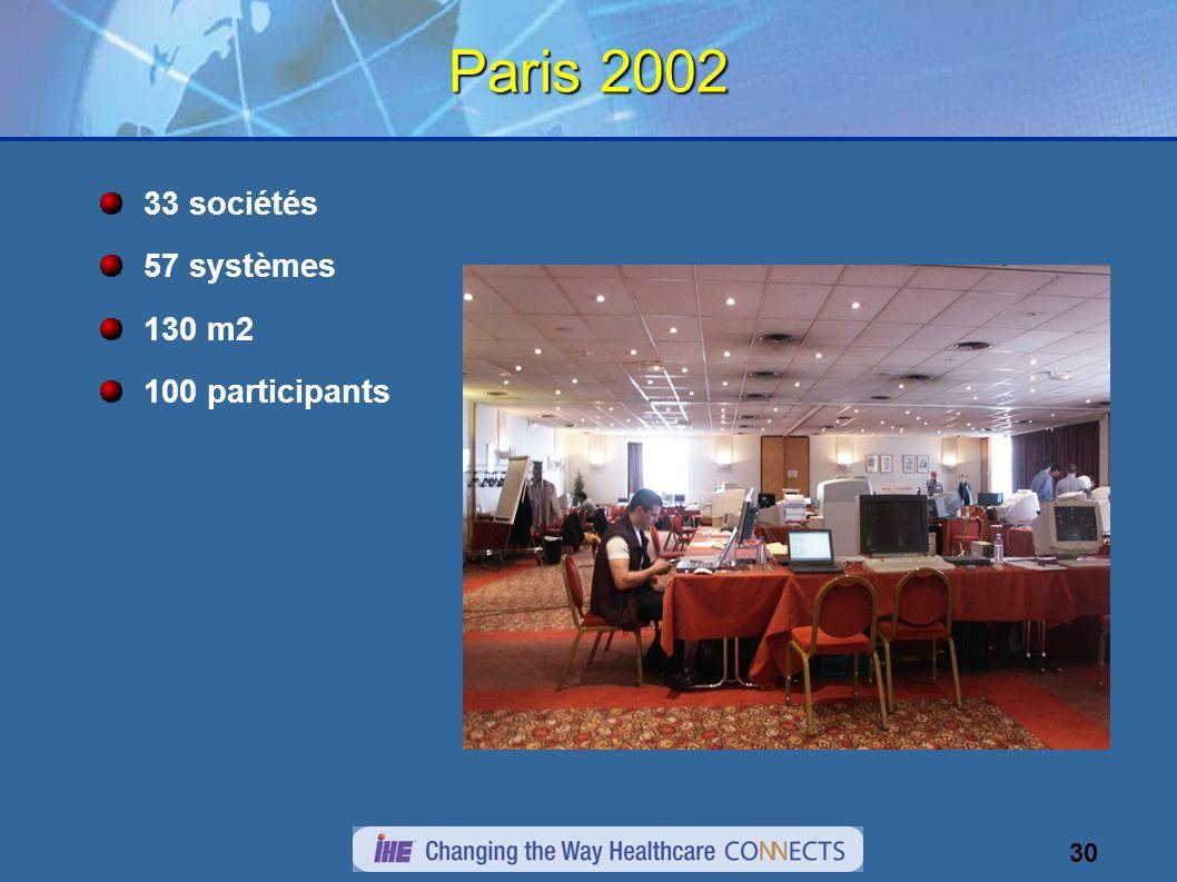 30 Paris 2002 33 sociétés 57 systèmes 130 m2 100 participants