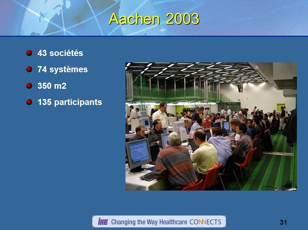 31 Aachen 2003 43 sociétés 74 systèmes 350 m2 135 participants