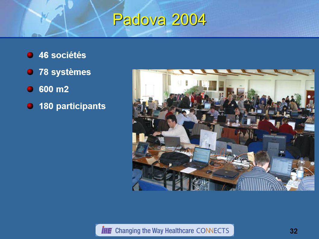 32 Padova 2004 46 sociétés 78 systèmes 600 m2 180 participants
