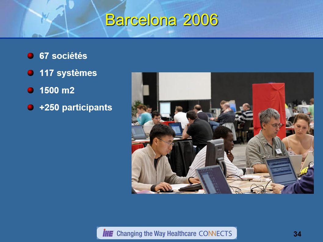 34 Barcelona 2006 67 sociétés 117 systèmes 1500 m2 +250 participants