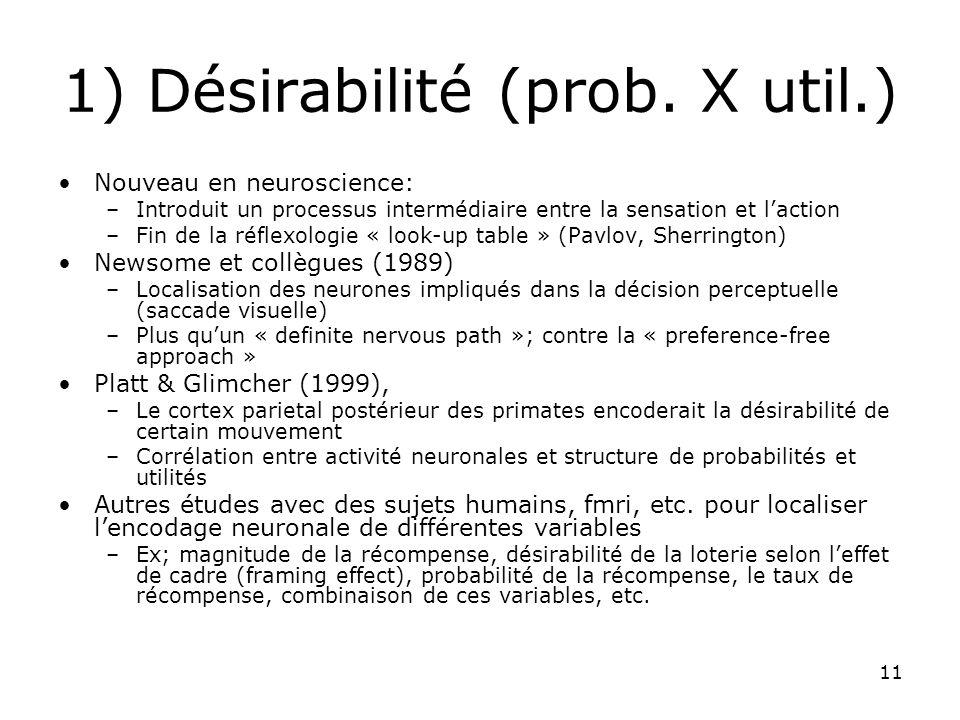 11 1) Désirabilité (prob.