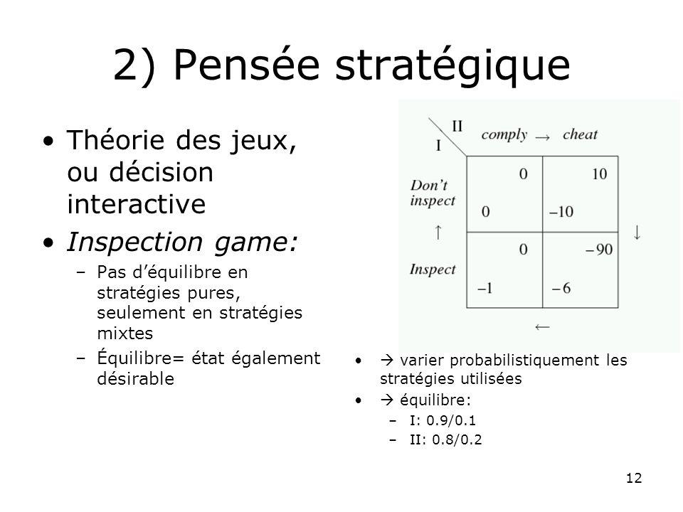 12 2) Pensée stratégique Théorie des jeux, ou décision interactive Inspection game: –Pas déquilibre en stratégies pures, seulement en stratégies mixtes –Équilibre= état également désirable varier probabilistiquement les stratégies utilisées équilibre: –I: 0.9/0.1 –II: 0.8/0.2